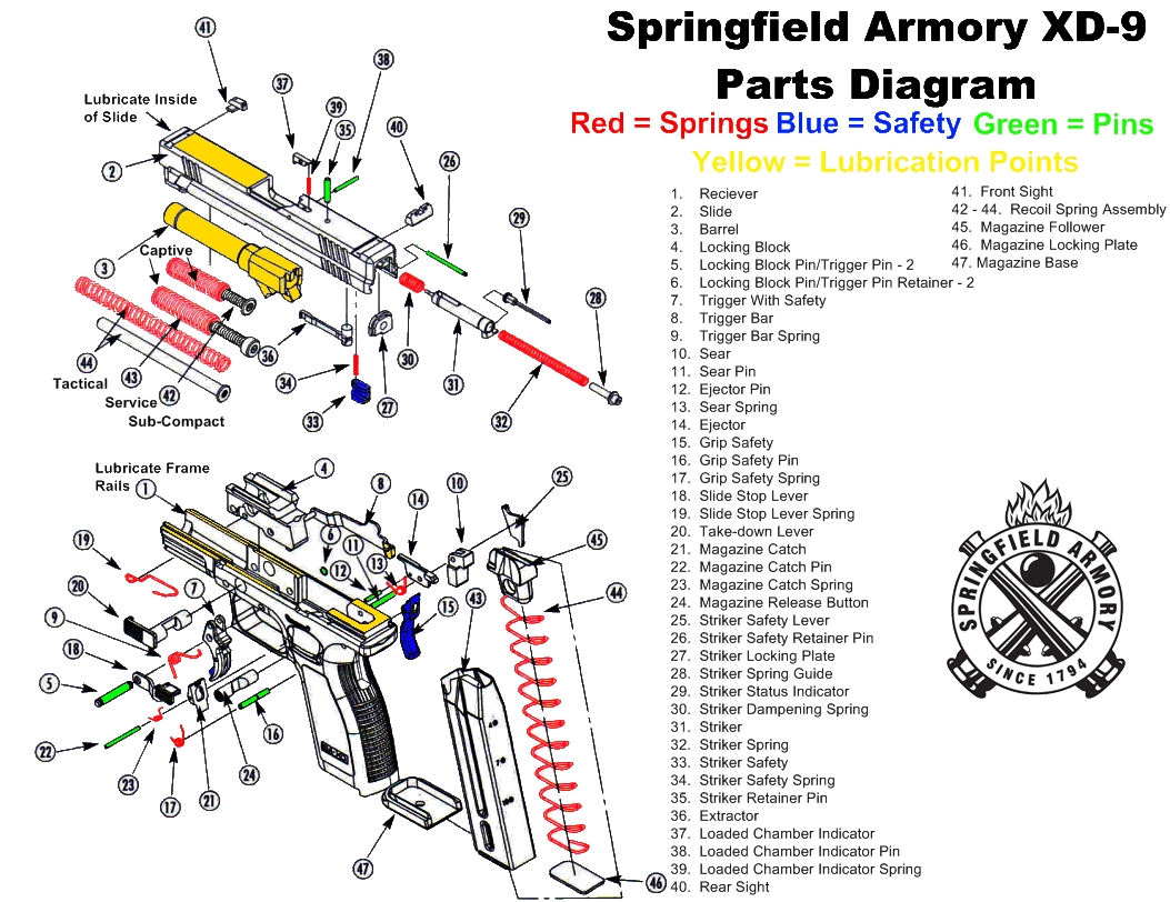 Xd 45 Parts Diagram Online Schematic 1911 Safety Also With Exploded Xdgunparts Com Llc Schematics Rh Ez Go Springfield