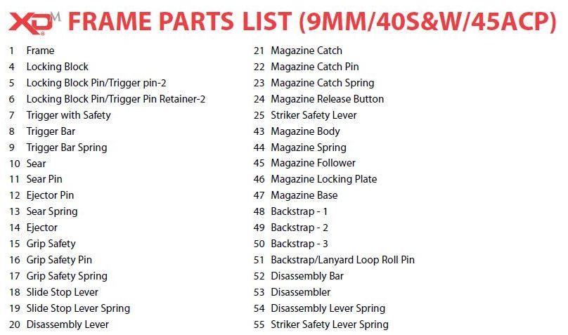 XDM-9-40-45-Frame-parts-list Xdm Schematic on